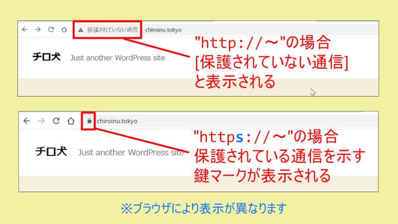 httpとhttpsのブラウザ表示比較