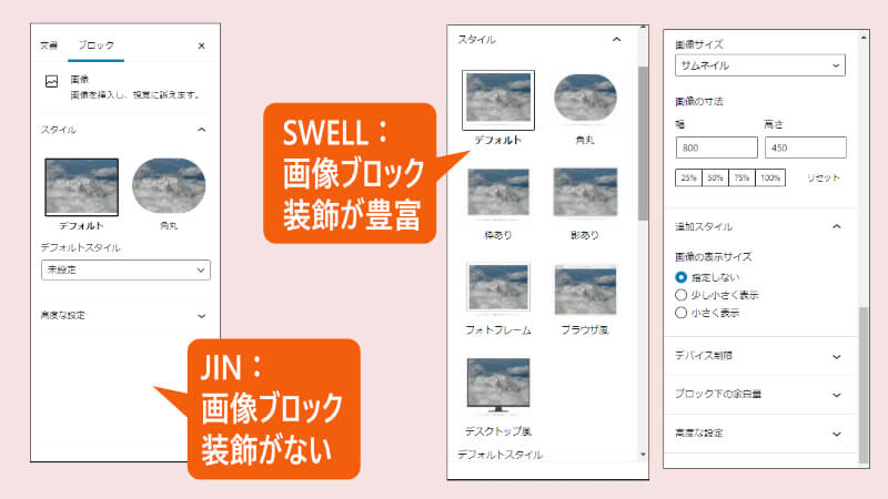 JINとSWELLの画像ブロックを比較