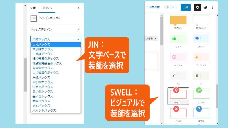 JINとSWELLのブロックエディタ比較