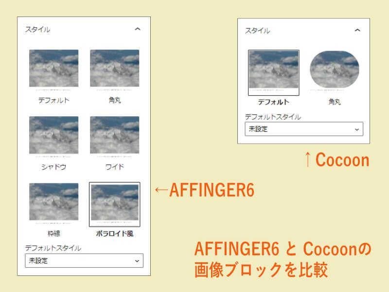 AFFINGER6とCocoonの画像ブロックの比較画面