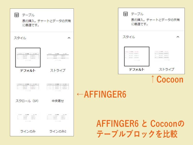 AFFINGER6とCocoonのテーブルブロック比較画面