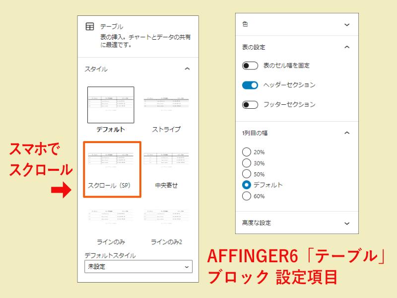 AFFINGER6のテーブルブロック設定項目