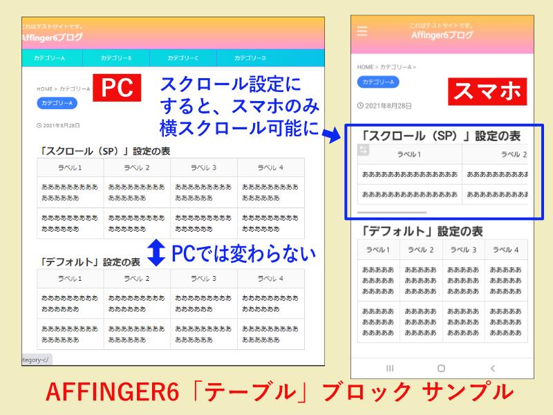 AFFINGER6のテーブルブロック、PCとスマホのサンプル