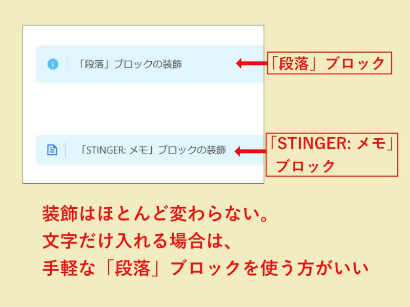 AFFINGER6の「STINGER:メモ」と「段落」ブロック比較サンプル