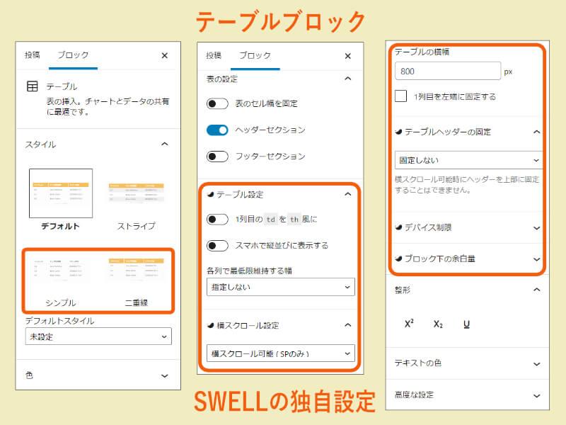 SWELLテーブルブロックの設定画面