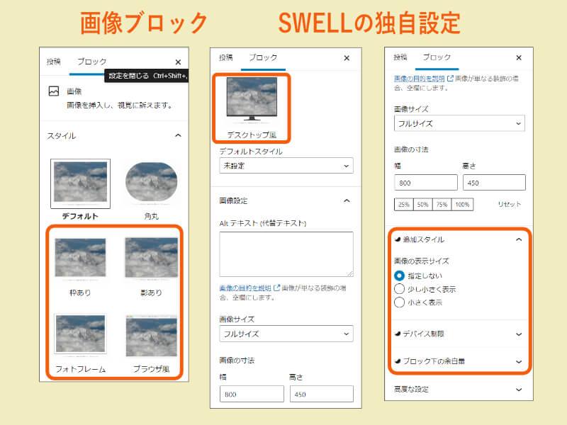 SWELL画像ブロックの設定画面